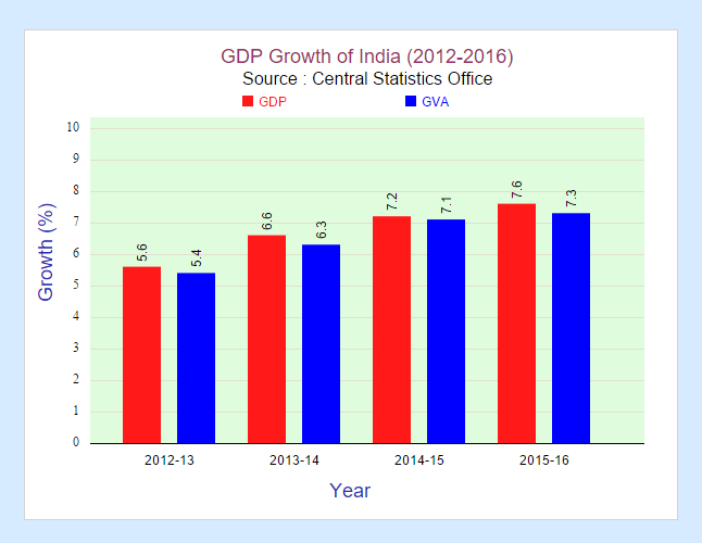 india-gdp-growth-jpg