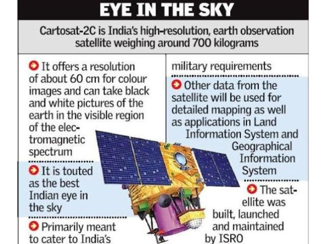 isro-cartosat-2c-images-used-for-surgical-strike