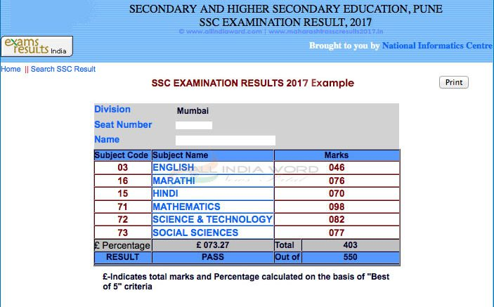 MSBSHSE Supplementary Exam Result 2017, MSBSHSE Result 2017